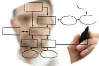 ניהול תהליכים ארגוניים